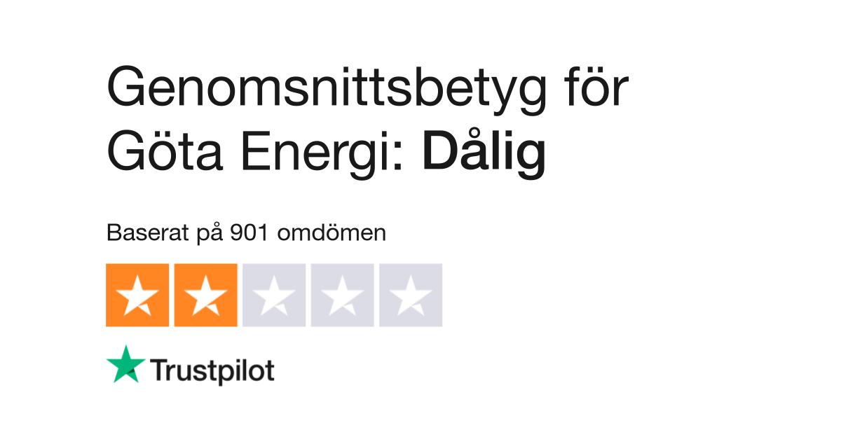 sveriges energi bluff